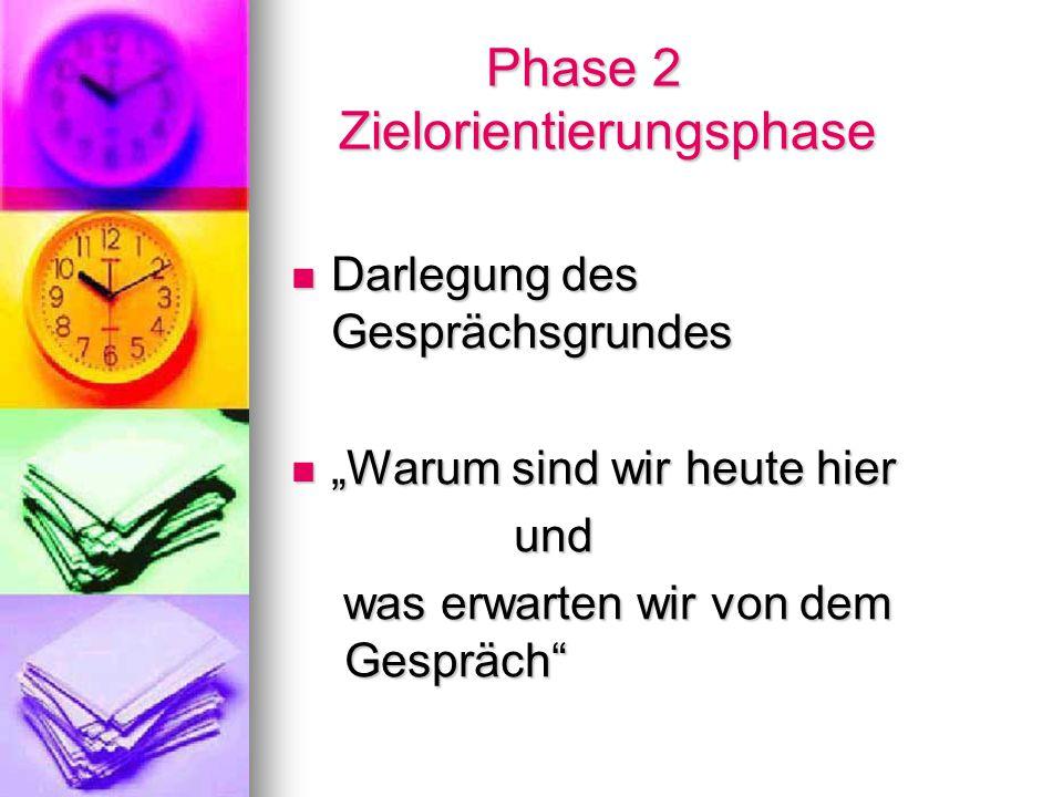 Phase 3 Argumentationsphase Phase 3 Argumentationsphase Überzeugen statt überreden Überzeugen statt überreden Erfolgsfaktoren guter Argumentation : Erfolgsfaktoren guter Argumentation : 1.