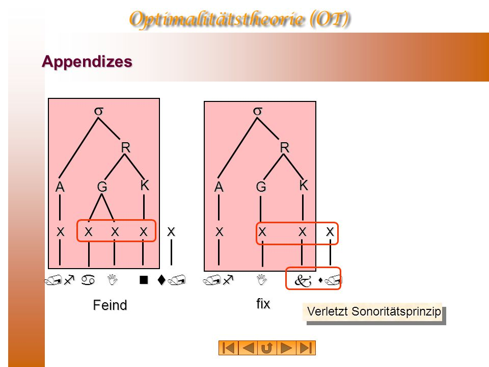 AppendizesR  AG K XX/fant/IXXX R  A K XXXX/fIks/ G Verletzt Sonoritätsprinzip Feind fix
