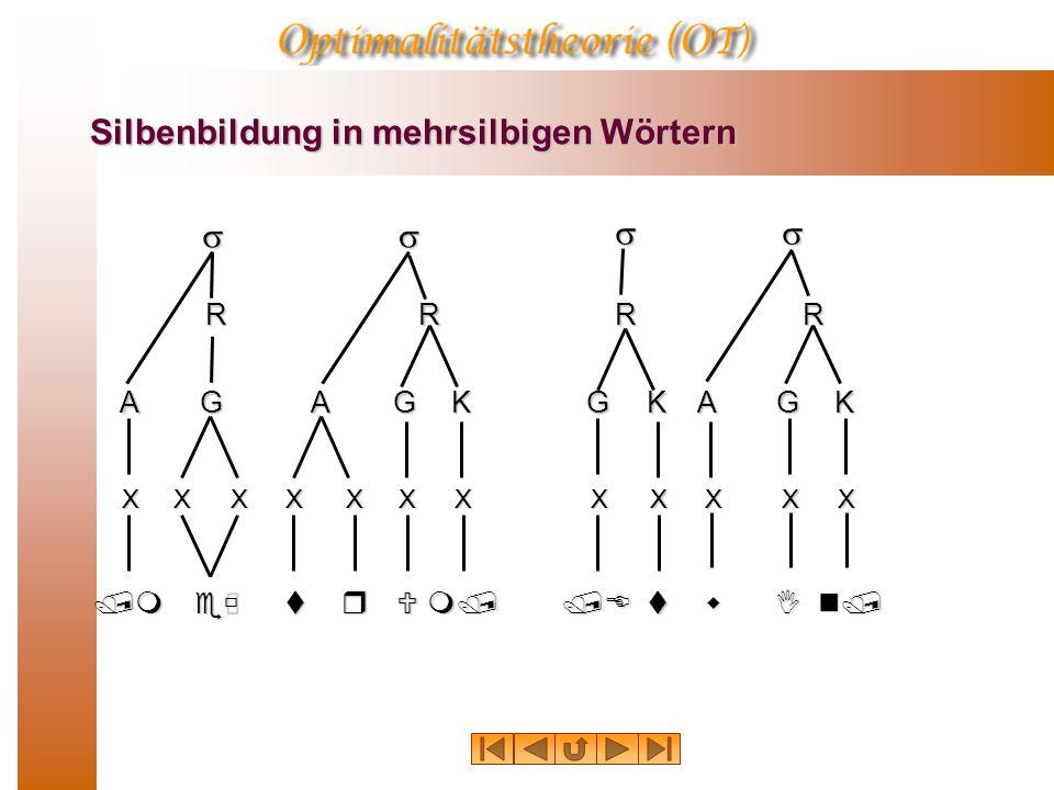 Silbenbildung in mehrsilbigen Wörtern GA R AKG R  G /Etwn/XXXXXI KG R  K R A /meùtXXXXXrXm/XU