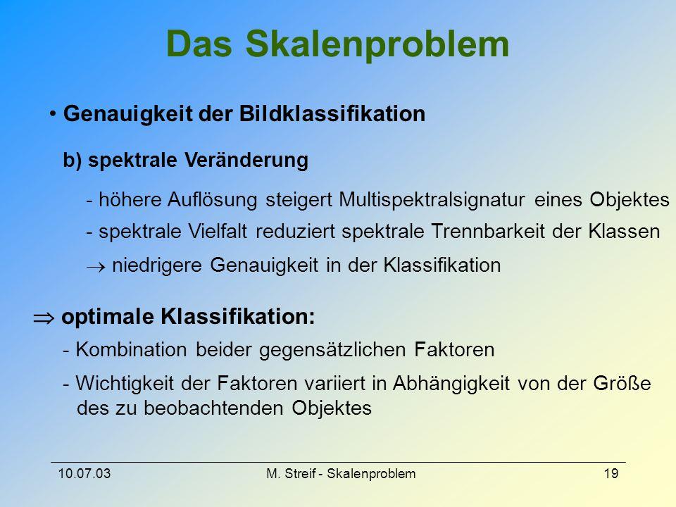 10.07.03M. Streif - Skalenproblem19 Das Skalenproblem Genauigkeit der Bildklassifikation b) spektrale Veränderung - höhere Auflösung steigert Multispe