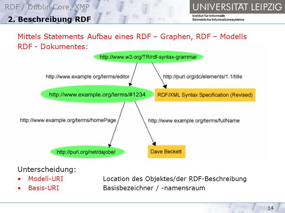 RDF / Dublin Core, XMP Institut für Informatik Betriebliche Informationssysteme 14 2. Beschreibung RDF Mittels Statements Aufbau eines RDF – Graphen,