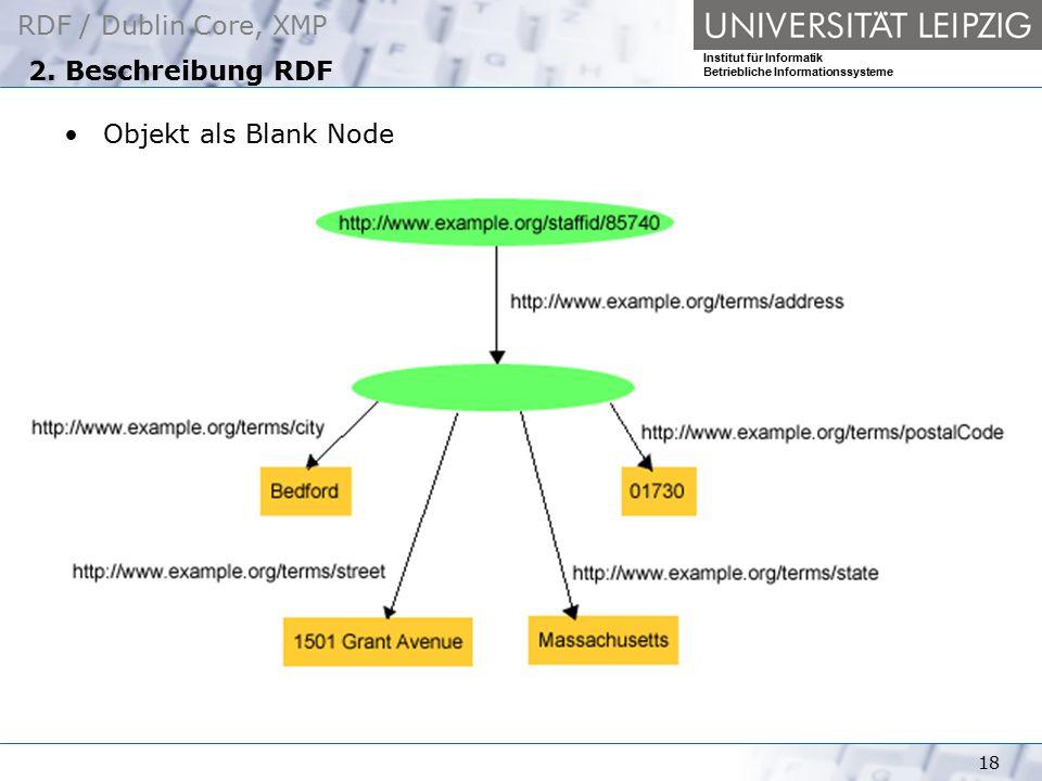 RDF / Dublin Core, XMP Institut für Informatik Betriebliche Informationssysteme 18 2. Beschreibung RDF Objekt als Blank Node