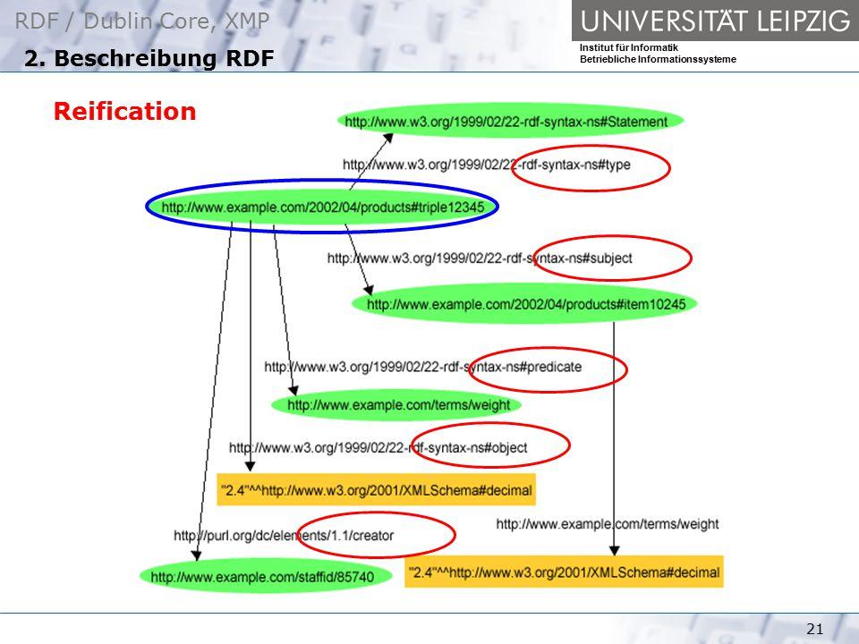 RDF / Dublin Core, XMP Institut für Informatik Betriebliche Informationssysteme 21 2. Beschreibung RDF Reification