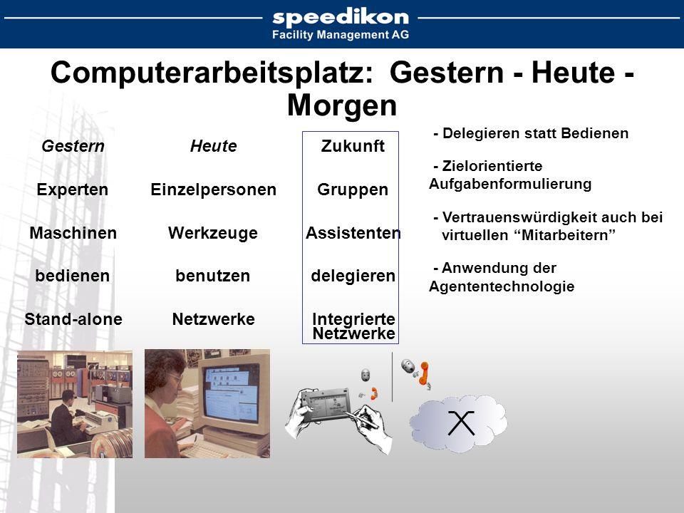 Computerarbeitsplatz: Gestern - Heute - Morgen - Delegieren statt Bedienen - Zielorientierte Aufgabenformulierung - Vertrauenswürdigkeit auch bei virt