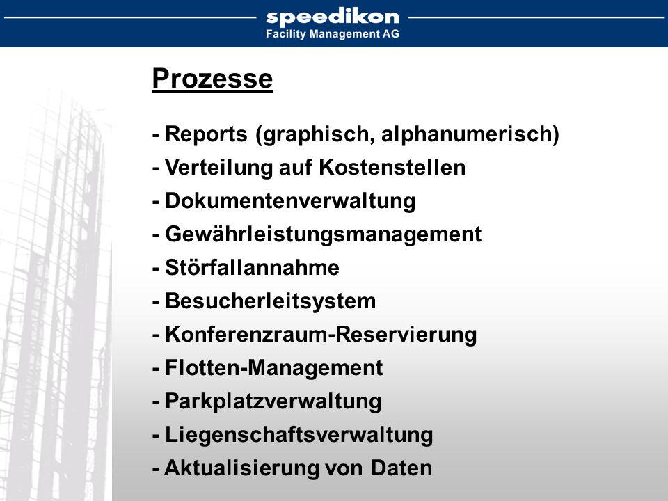 Prozesse - Reports (graphisch, alphanumerisch) - Verteilung auf Kostenstellen - Dokumentenverwaltung - Gewährleistungsmanagement - Störfallannahme - B