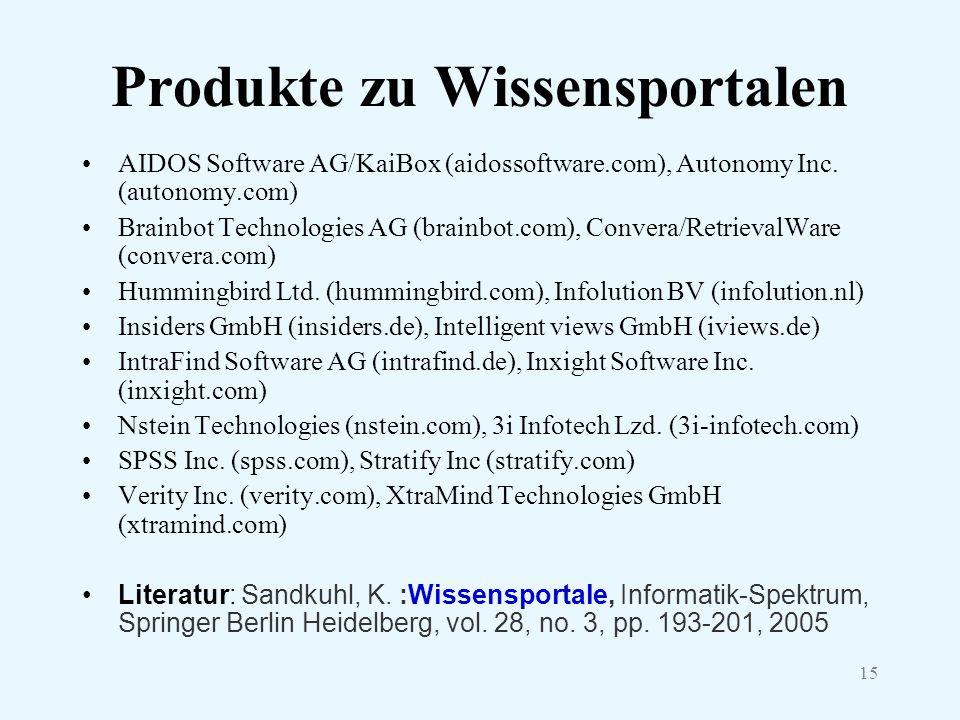 15 Produkte zu Wissensportalen AIDOS Software AG/KaiBox (aidossoftware.com), Autonomy Inc. (autonomy.com) Brainbot Technologies AG (brainbot.com), Con