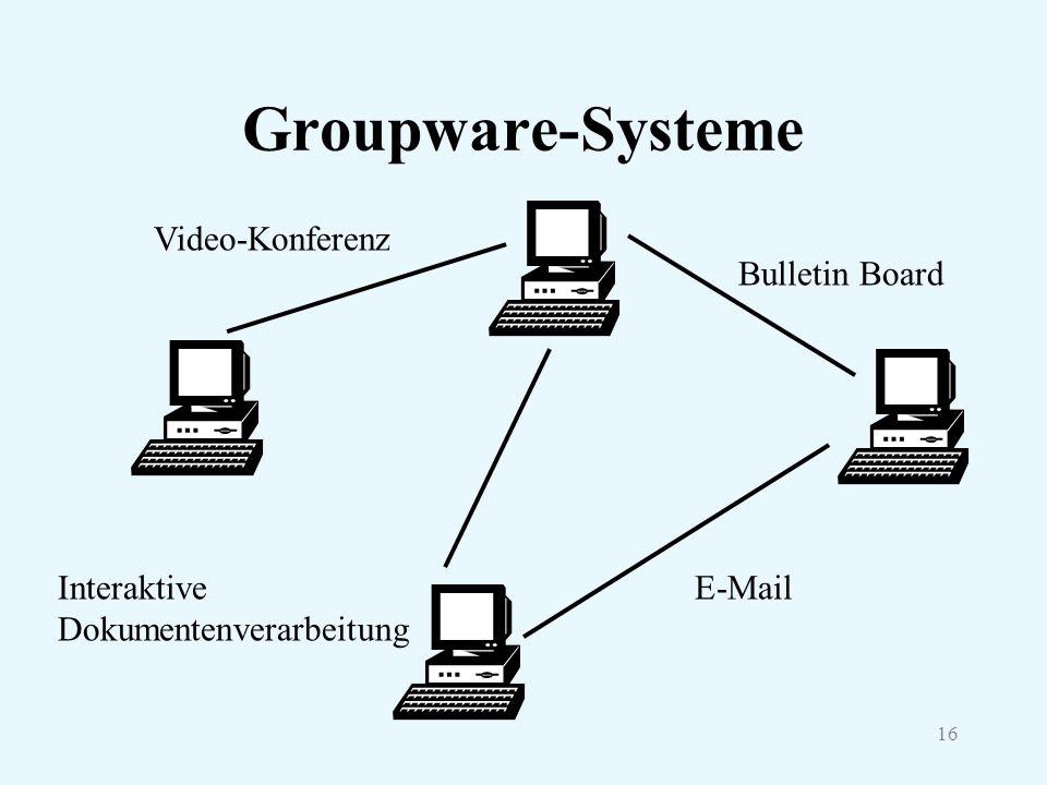 16 Groupware-Systeme Video-Konferenz Bulletin Board E-MailInteraktive Dokumentenverarbeitung