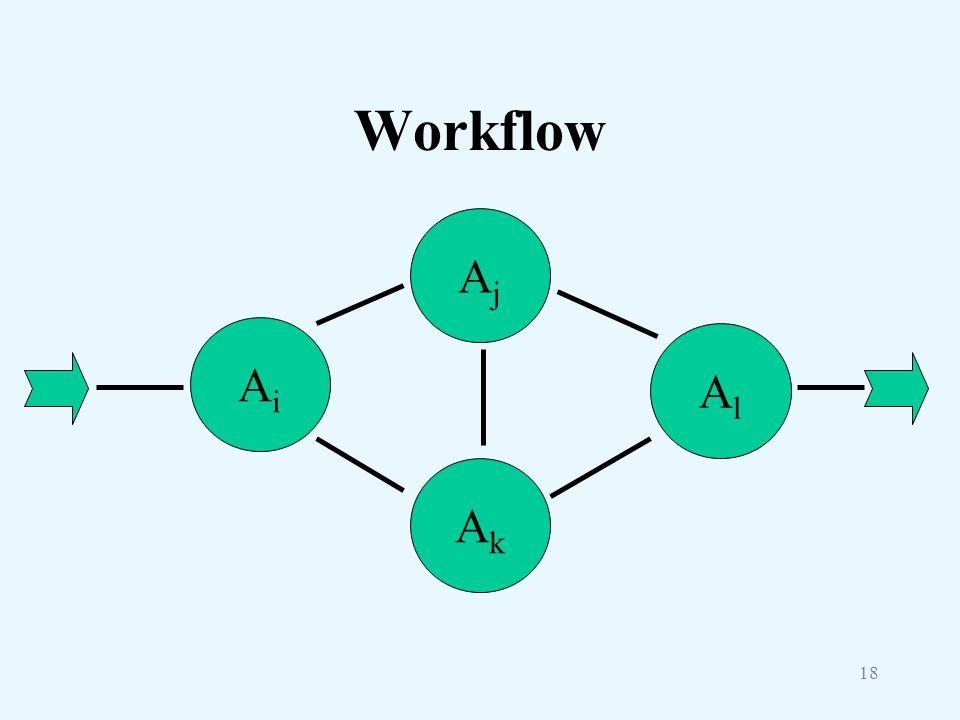 18 Workflow AjAj AkAk AlAl AiAi