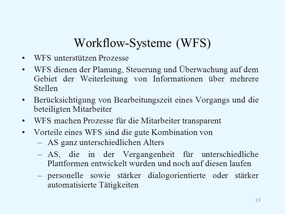 19 Workflow-Systeme (WFS) WFS unterstützen Prozesse WFS dienen der Planung, Steuerung und Überwachung auf dem Gebiet der Weiterleitung von Information