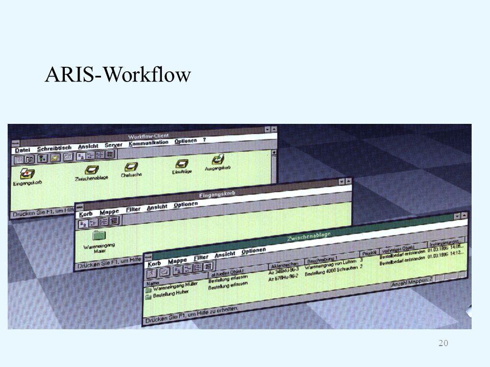 20 ARIS-Workflow