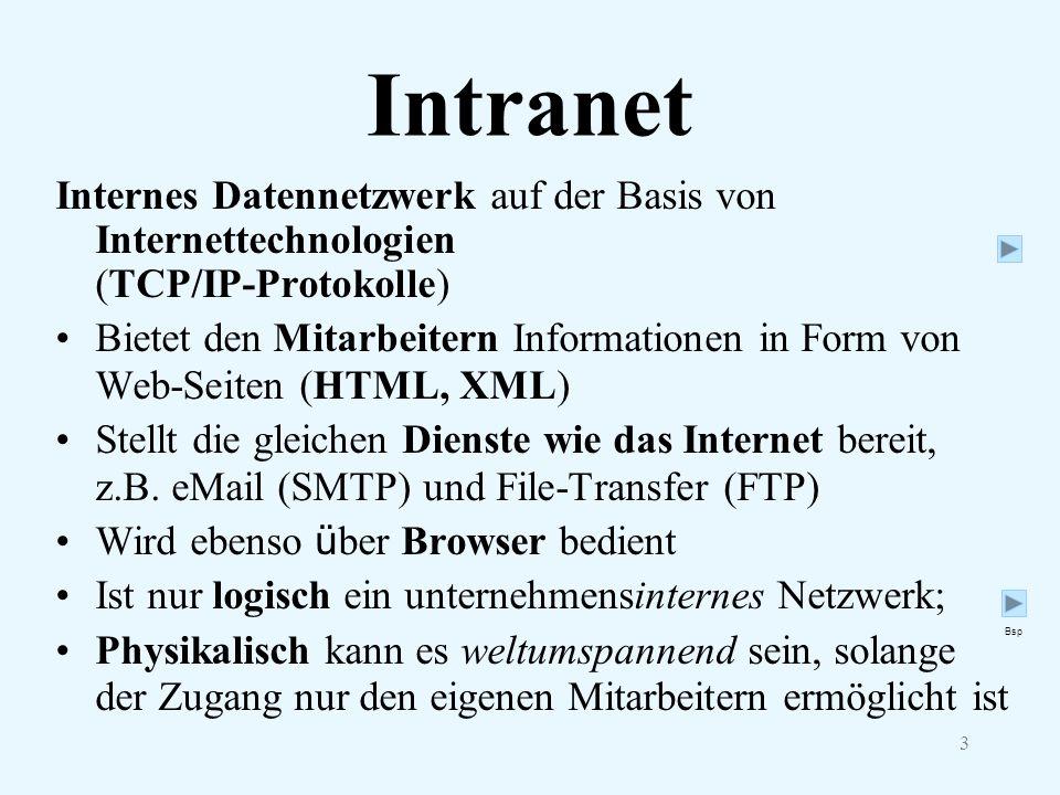 3 Intranet Internes Datennetzwerk auf der Basis von Internettechnologien (TCP/IP-Protokolle) Bietet den Mitarbeitern Informationen in Form von Web-Sei