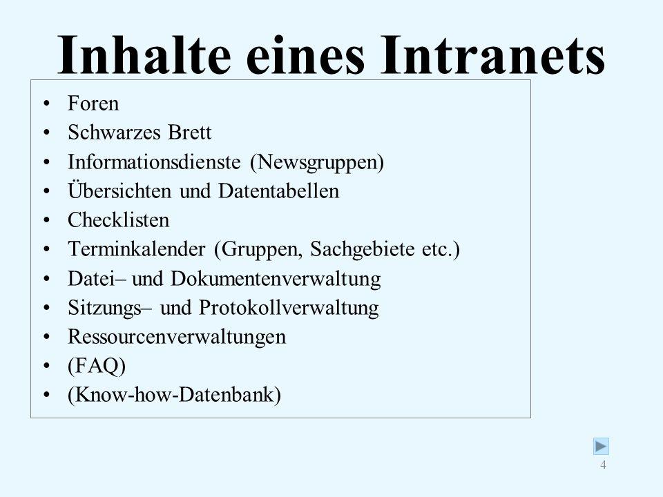 4 Inhalte eines Intranets Foren Schwarzes Brett Informationsdienste (Newsgruppen) Übersichten und Datentabellen Checklisten Terminkalender (Gruppen, S