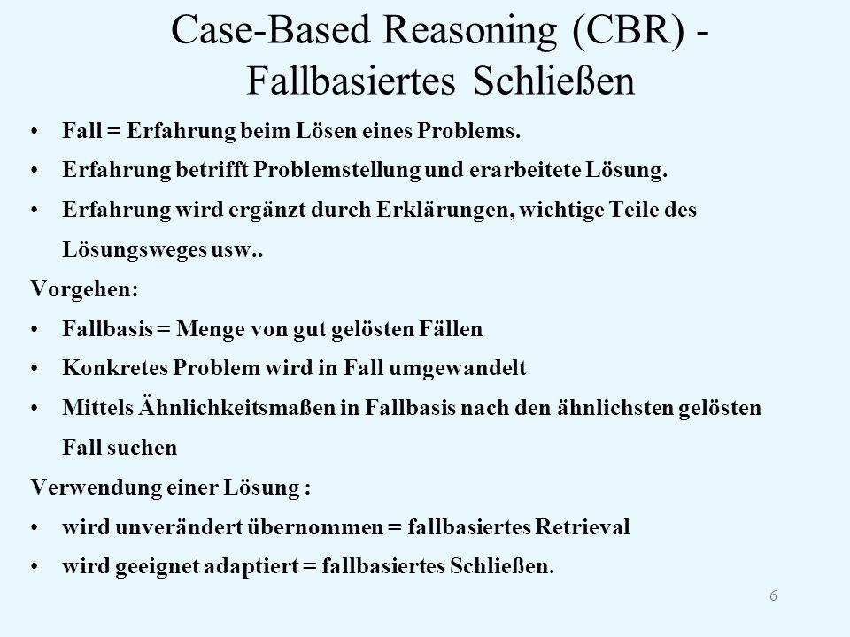 6 Case-Based Reasoning (CBR) - Fallbasiertes Schließen Fall = Erfahrung beim Lösen eines Problems. Erfahrung betrifft Problemstellung und erarbeitete
