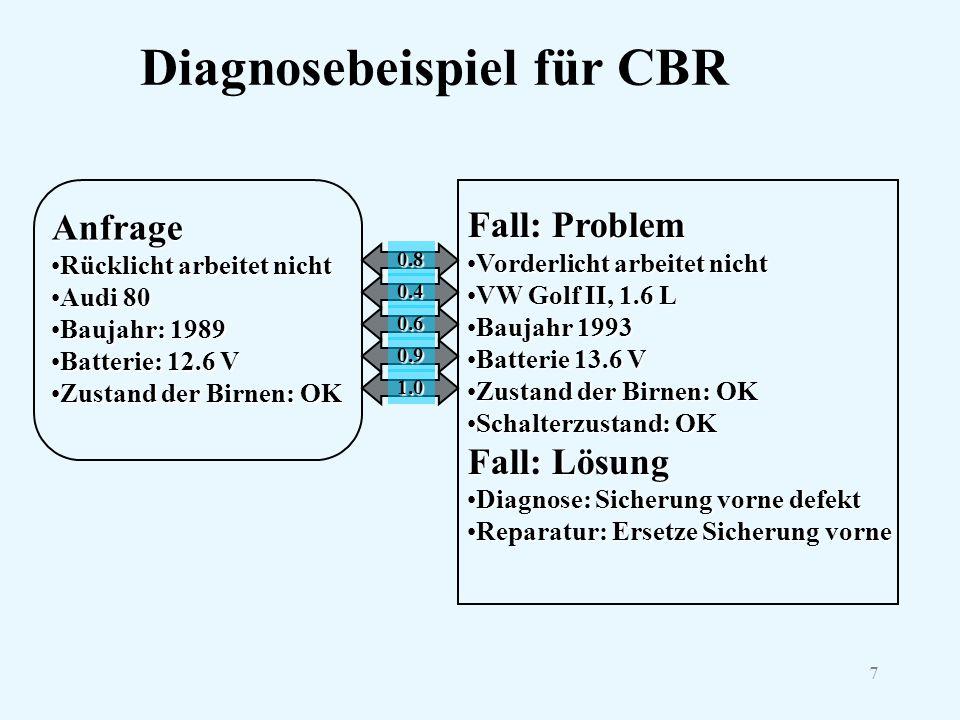 7 Diagnosebeispiel für CBR Anfrage Rücklicht arbeitet nichtRücklicht arbeitet nicht Audi 80Audi 80 Baujahr: 1989Baujahr: 1989 Batterie: 12.6 VBatterie