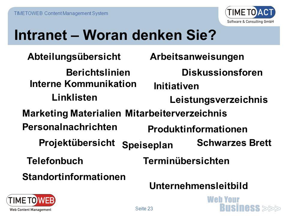 Seite 23 Intranet – Woran denken Sie? TIMETOWEB Content Management System Abteilungsübersicht Berichtslinien Arbeitsanweisungen Telefonbuch Diskussion