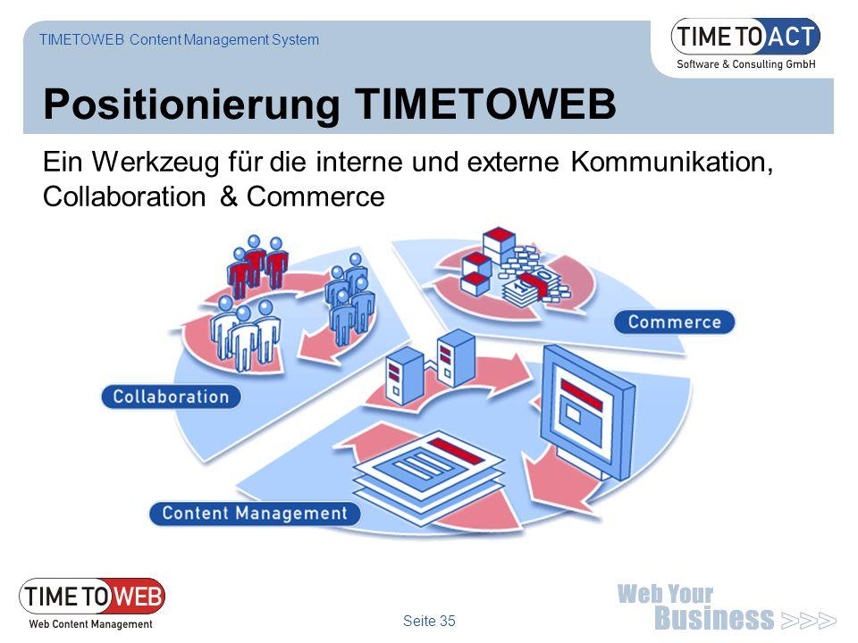 Seite 35 Positionierung TIMETOWEB Ein Werkzeug für die interne und externe Kommunikation, Collaboration & Commerce TIMETOWEB Content Management System