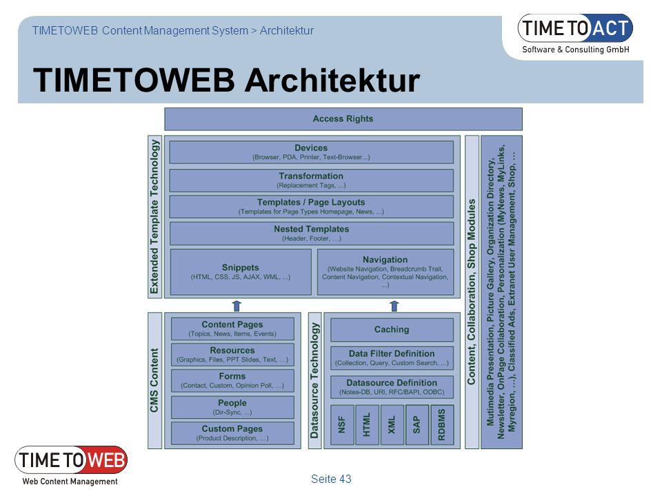 Seite 43 TIMETOWEB Architektur TIMETOWEB Content Management System > Architektur