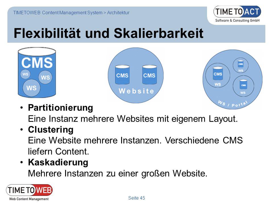 Seite 45 Flexibilität und Skalierbarkeit TIMETOWEB Content Management System > Architektur Partitionierung Eine Instanz mehrere Websites mit eigenem L