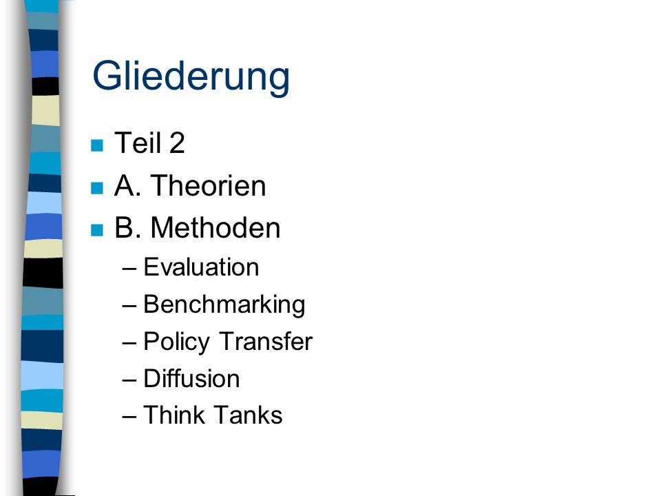 Gliederung n Teil 2 n A. Theorien n B. Methoden –Evaluation –Benchmarking –Policy Transfer –Diffusion –Think Tanks