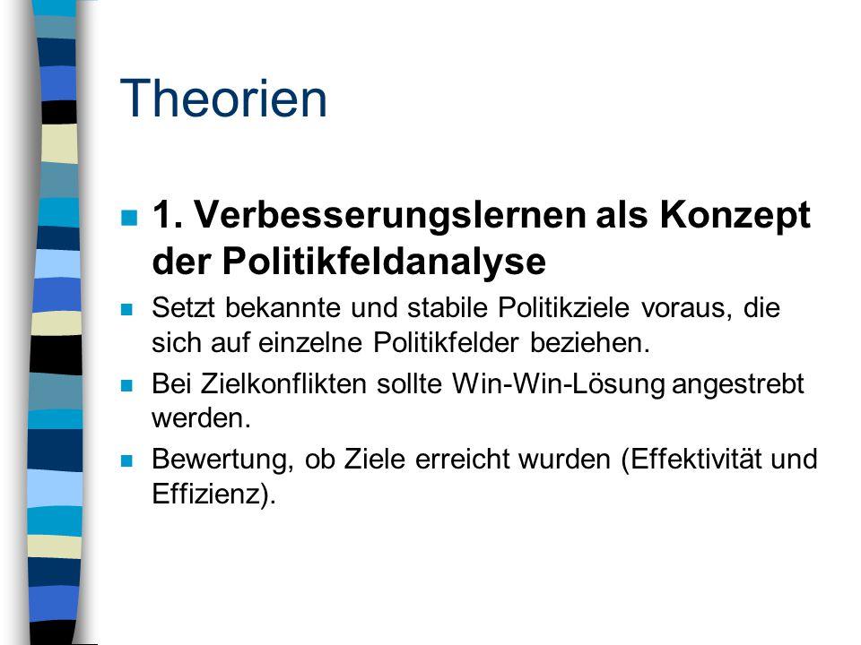 Theorien n 1.
