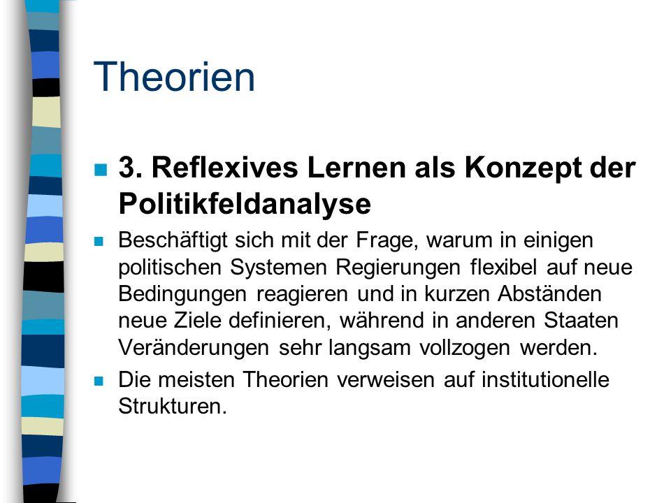 Theorien n 3. Reflexives Lernen als Konzept der Politikfeldanalyse n Beschäftigt sich mit der Frage, warum in einigen politischen Systemen Regierungen