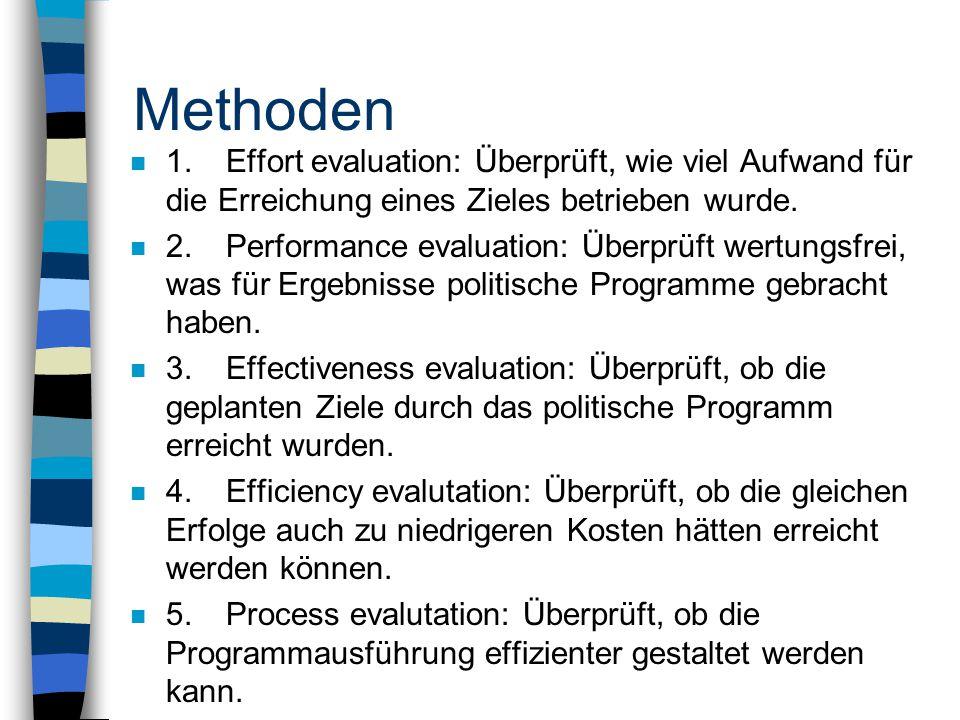 Methoden n 1.Effort evaluation: Überprüft, wie viel Aufwand für die Erreichung eines Zieles betrieben wurde.