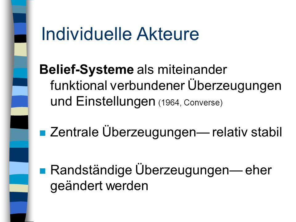 Belief-Systeme und Erwartbarkeit von Überzeugungswandel Sekundäre Aspekte Instrumentelles Handeln, spezifische Überzeugungen und Einstellungen Policy Kern Allgemeine Wahrnehmungen und Überzeugungen in Bezug auf ein Politikfeld Hauptkern Grundüberzeugungen, die alle Politikfelder umfassen Gering Erwartbarkeit von Veränderungen hoch