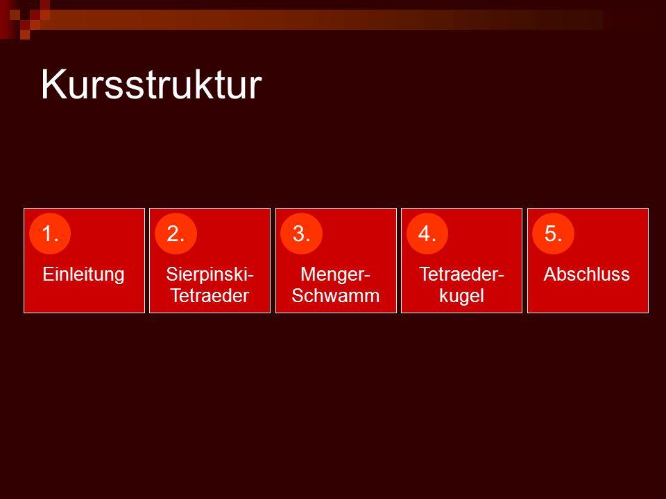 Kursstruktur 1. Einleitung 2. Sierpinski- Tetraeder 3.