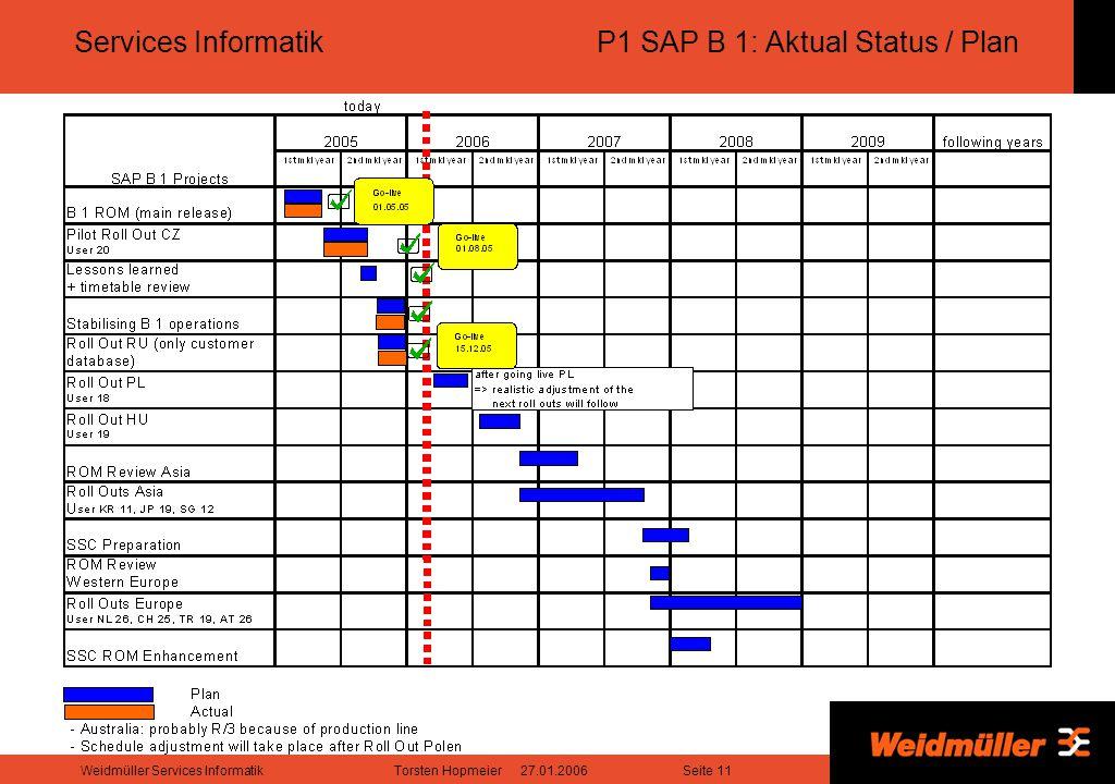 Seite 11Weidmüller Services InformatikTorsten Hopmeier 27.01.2006 Services InformatikP1 SAP B 1: Aktual Status / Plan