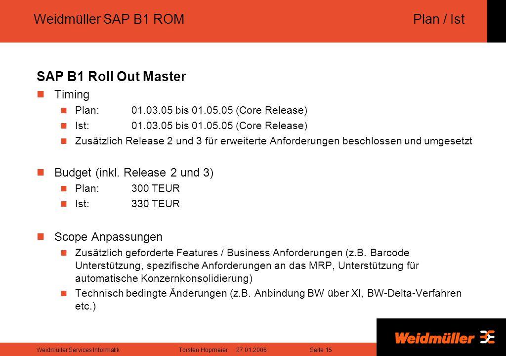 Seite 15Weidmüller Services InformatikTorsten Hopmeier 27.01.2006 Weidmüller SAP B1 ROM Plan / Ist SAP B1 Roll Out Master Timing Plan:01.03.05 bis 01.05.05 (Core Release) Ist:01.03.05 bis 01.05.05 (Core Release) Zusätzlich Release 2 und 3 für erweiterte Anforderungen beschlossen und umgesetzt Budget (inkl.