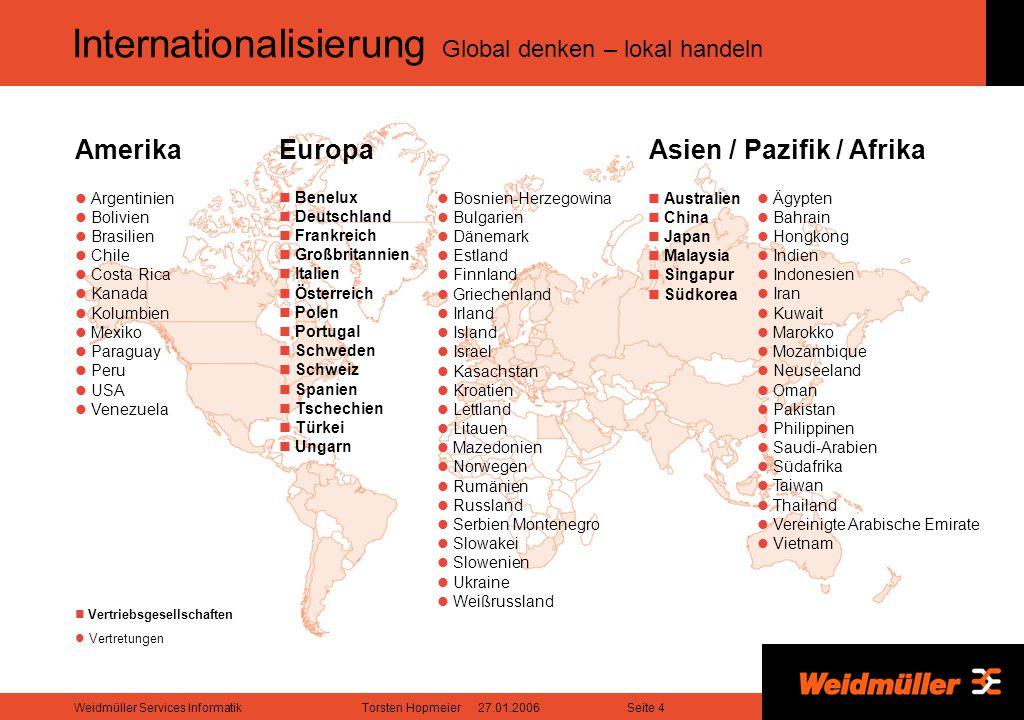 Seite 5Weidmüller Services InformatikTorsten Hopmeier 27.01.2006 Produktportfolio Weidmüller setzt Standards Nr.