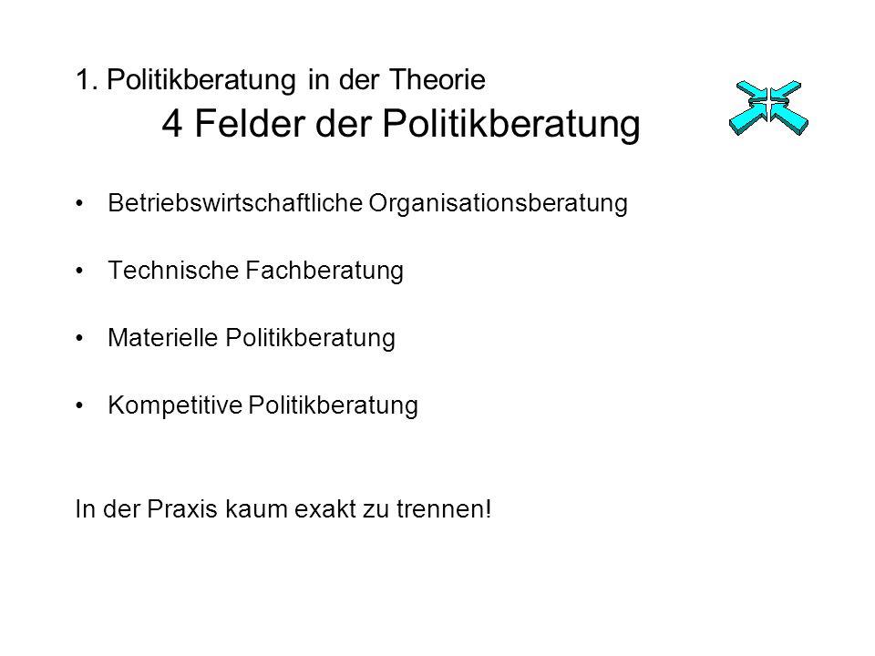 1. Politikberatung in der Theorie 4 Felder der Politikberatung Betriebswirtschaftliche Organisationsberatung Technische Fachberatung Materielle Politi