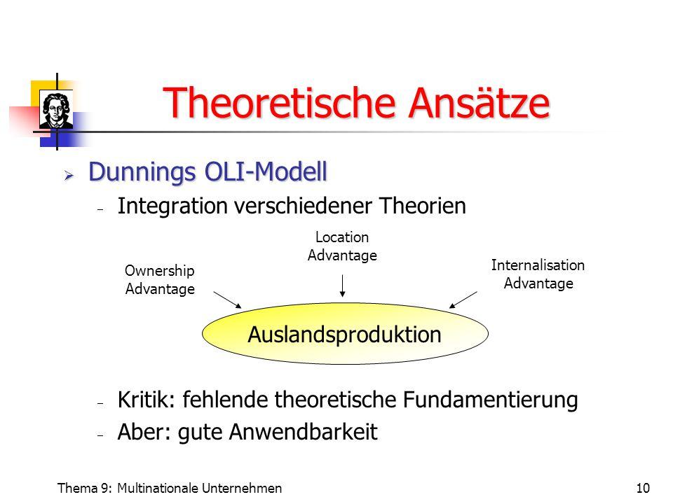 Thema 9: Multinationale Unternehmen10 Theoretische Ansätze  Dunnings OLI-Modell  Integration verschiedener Theorien  Kritik: fehlende theoretische