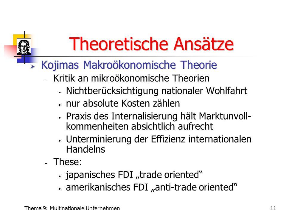 Thema 9: Multinationale Unternehmen11 Theoretische Ansätze  Kojimas Makroökonomische Theorie  Kritik an mikroökonomische Theorien Nichtberücksichtig