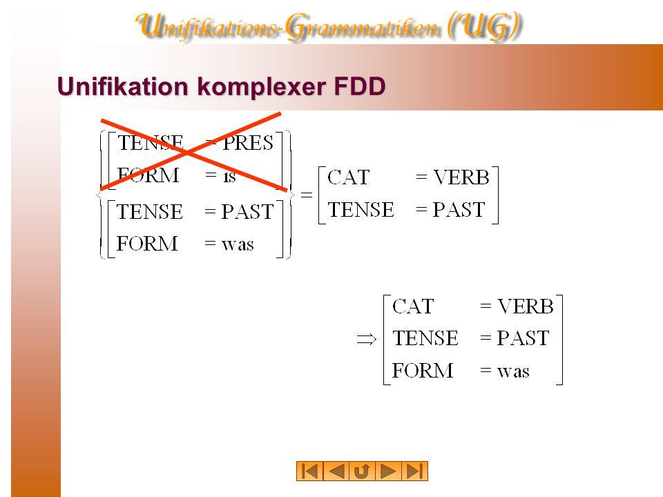 Unifikation komplexer FDD