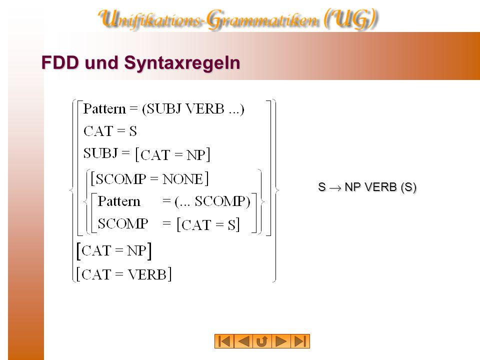 FDD und Syntaxregeln S  NP VERB (S)
