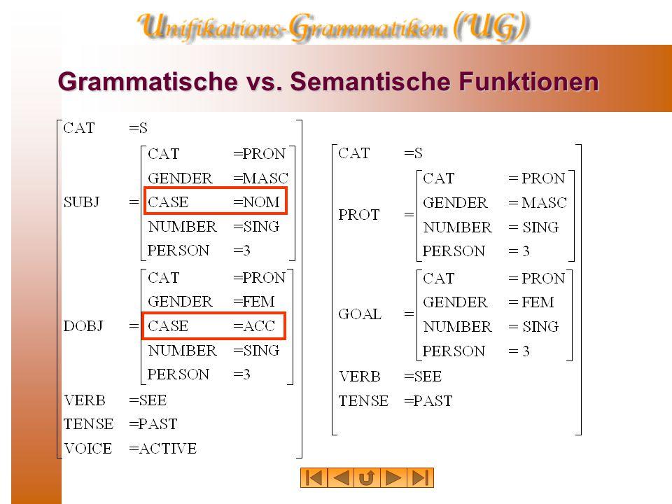 Grammatische vs. Semantische Funktionen