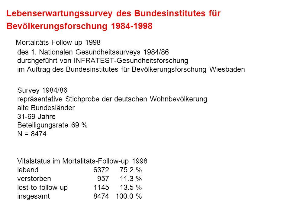 Lebenserwartungssurvey des Bundesinstitutes für Bevölkerungsforschung 1984-1998 Mortalitäts-Follow-up 1998 des 1. Nationalen Gesundheitssurveys 1984/8