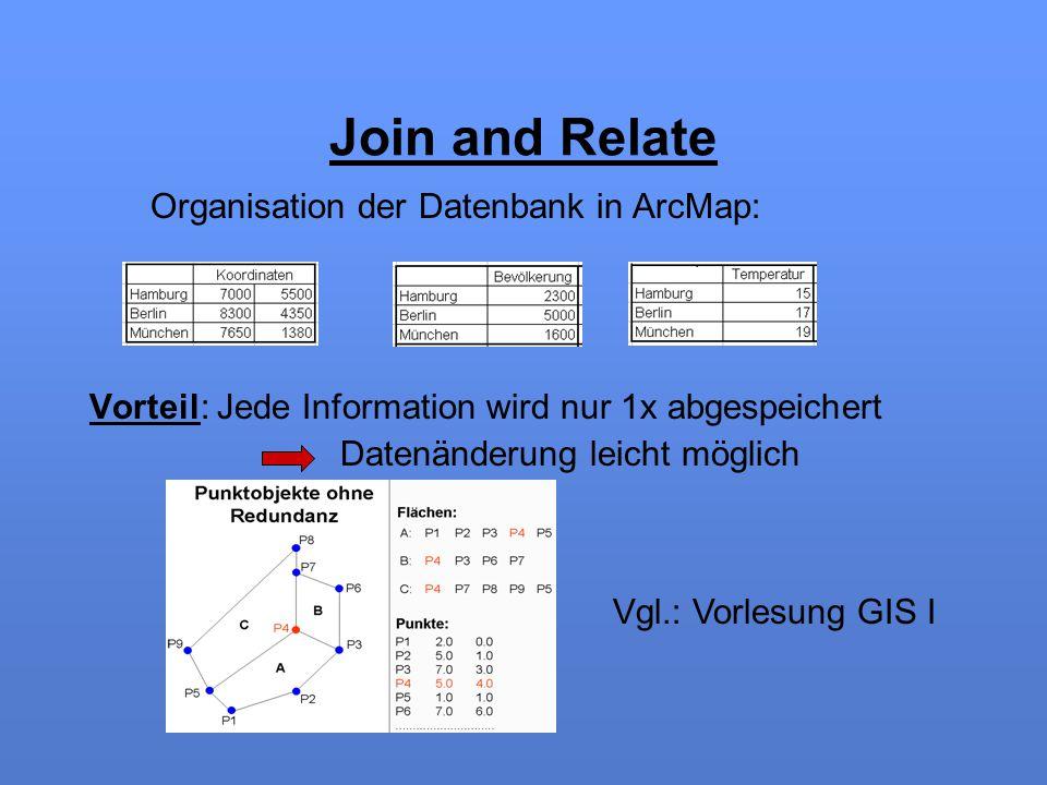 Join and Relate Vorteil: Jede Information wird nur 1x abgespeichert Datenänderung leicht möglich Vgl.: Vorlesung GIS I Organisation der Datenbank in A