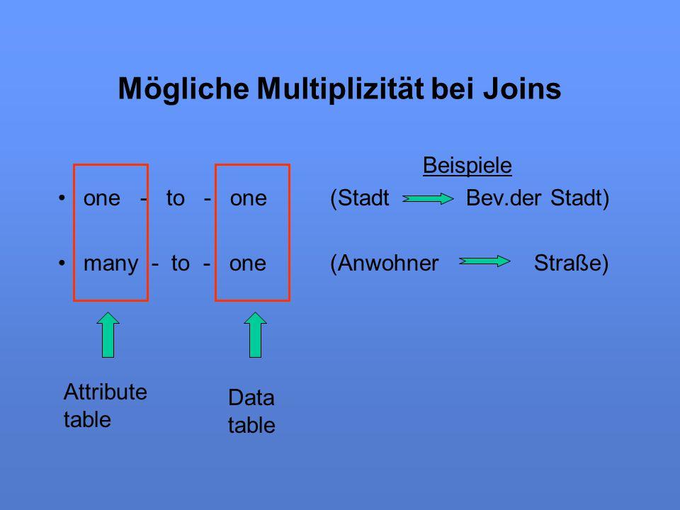 Mögliche Multiplizität bei Joins Beispiele one - to - one(StadtBev.der Stadt) many - to - one(AnwohnerStraße) Attribute table Data table