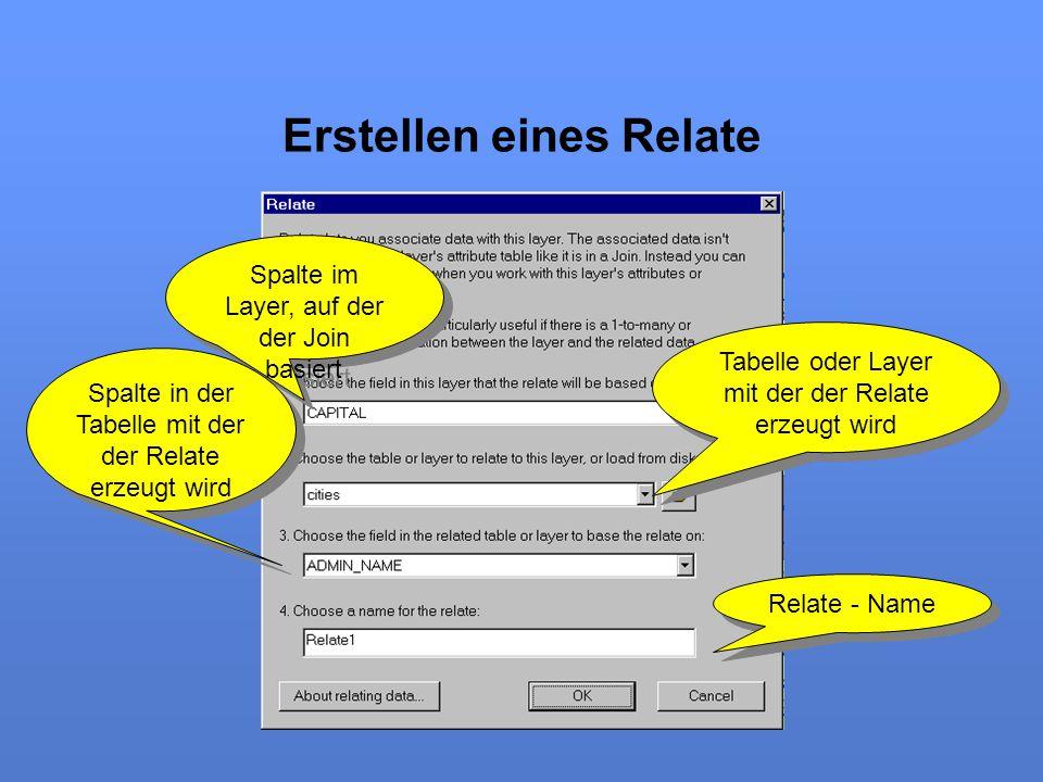 Erstellen eines Relate Spalte im Layer, auf der der Join basiert Tabelle oder Layer mit der der Relate erzeugt wird Spalte in der Tabelle mit der der