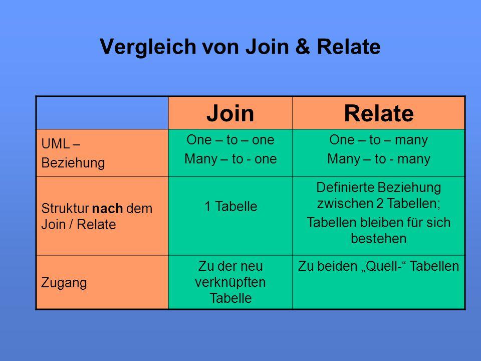 Vergleich von Join & Relate JoinRelate UML – Beziehung One – to – one Many – to - one One – to – many Many – to - many Struktur nach dem Join / Relate