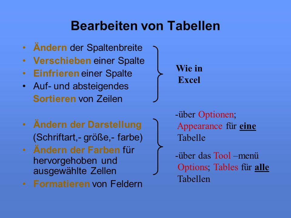 Bearbeiten von Tabellen Ändern der Spaltenbreite Verschieben einer Spalte Einfrieren einer Spalte Auf- und absteigendes Sortieren von Zeilen Ändern de