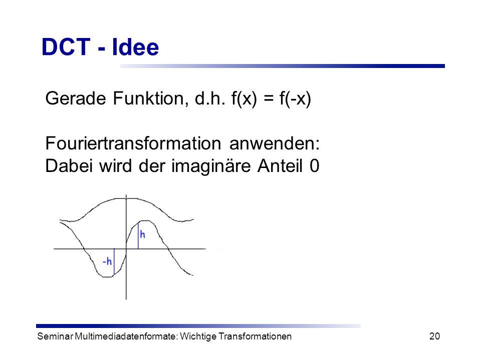 Seminar Multimediadatenformate: Wichtige Transformationen20 DCT - Idee Gerade Funktion, d.h. f(x) = f(-x) Fouriertransformation anwenden: Dabei wird d