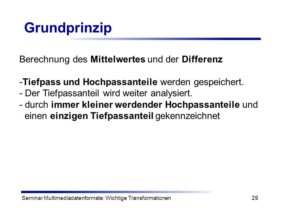 Seminar Multimediadatenformate: Wichtige Transformationen29 Grundprinzip Berechnung des Mittelwertes und der Differenz -Tiefpass und Hochpassanteile w