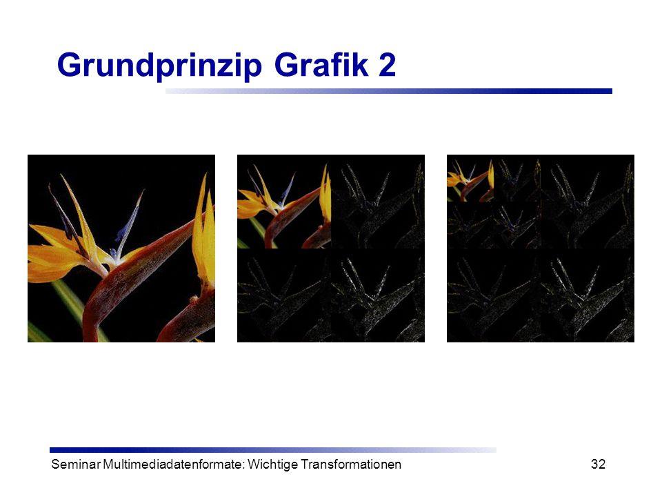 Seminar Multimediadatenformate: Wichtige Transformationen32 Grundprinzip Grafik 2