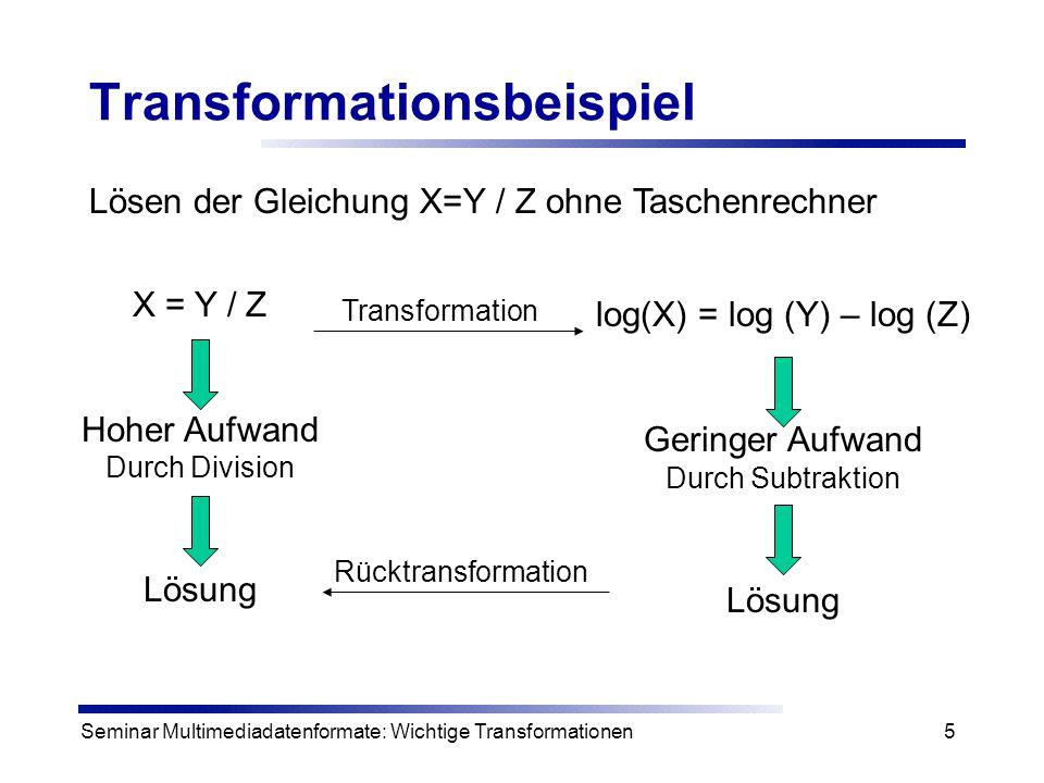 Seminar Multimediadatenformate: Wichtige Transformationen5 Transformationsbeispiel Lösen der Gleichung X=Y / Z ohne Taschenrechner X = Y / Z Hoher Auf