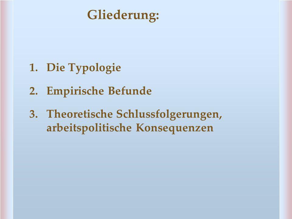 Gliederung: 1.Die Typologie 2. Empirische Befunde 3. Theoretische Schlussfolgerungen, arbeitspolitische Konsequenzen
