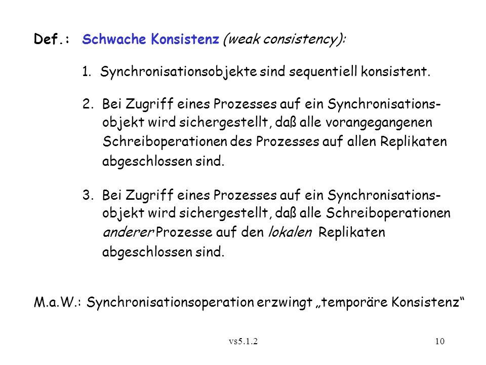 vs5.1.210 Def.:Schwache Konsistenz (weak consistency): 1. Synchronisationsobjekte sind sequentiell konsistent. 2. Bei Zugriff eines Prozesses auf ein