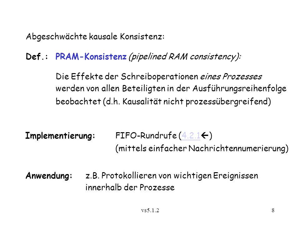 vs5.1.28 Abgeschwächte kausale Konsistenz: Def.:PRAM-Konsistenz (pipelined RAM consistency): Die Effekte der Schreiboperationen eines Prozesses werden von allen Beteiligten in der Ausführungsreihenfolge beobachtet (d.h.